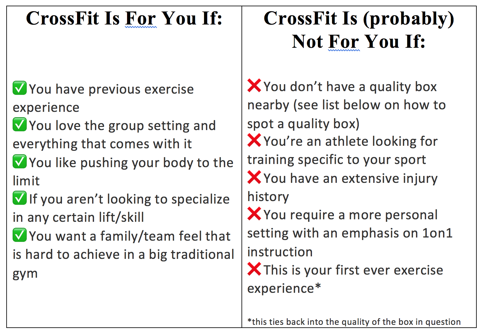 A Case For CrossFit