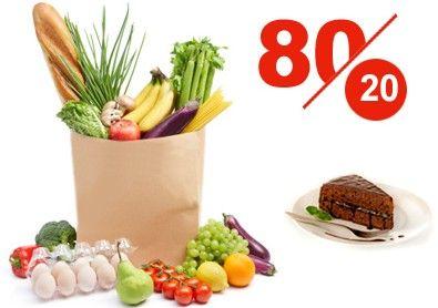 80-20-food-rule-e1438533389517