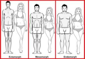 weight loss, body type, diet, exercise