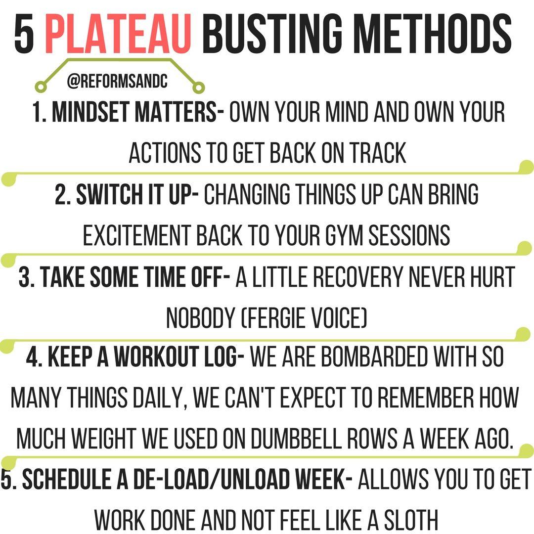 Fat Loss Plateau? 5 Ways to Keep Making Progress