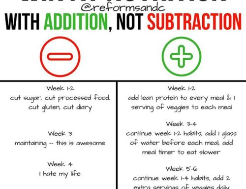 """💥Win At Nutrition With Addition, Not Subtraction . Look, I get it. I think we'll all prefer to get results like, yesterday. A lot of the time this line of thinking seems to lead to elimination diets. Some cut gluten. Others cut dairy. Sugar has to go too, right? And more times than not, all of the above are cut all at once! . There are a few problems with this: what are you going to eat now that you've cut 14 food groups? Will you be happy enough to sustain this? . Weight loss is hard, I'd be lying if it wasn't. Eating """"healthy"""" can be a chore too, because cheeseburgers. My way of thinking leans more toward this: what can I add to my day that will help me reach my goals? . But you didn't cut anything! All you did was add stuff, that means more calories and gluten and sugar and CARBS! . BUT, by adding things to your daily diet and making them a priority, other things will start to filter themselves out. . — More protein and fibrous veggies at each meal will fill you up faster and keep you feeling full longer (which means less """"bad calories"""" bc you're full, duh) . — Water before meals will help you eat less because you're stomach can only hold so much (and let's face it, we've all mistaken thirst for hunger) . — Another round of extra veggies will just aid in your aid in your quest for fullness so we can avoid those moments when we want to eat EVERYTHING . You'll still be hungry. It will still suck sometimes. The addition route will technically take """"longer"""", but the subtraction route is rarely sustainable. The addition method and building habits can and will help you stay in the game for life. Just give it a shot — and some time. :)"""