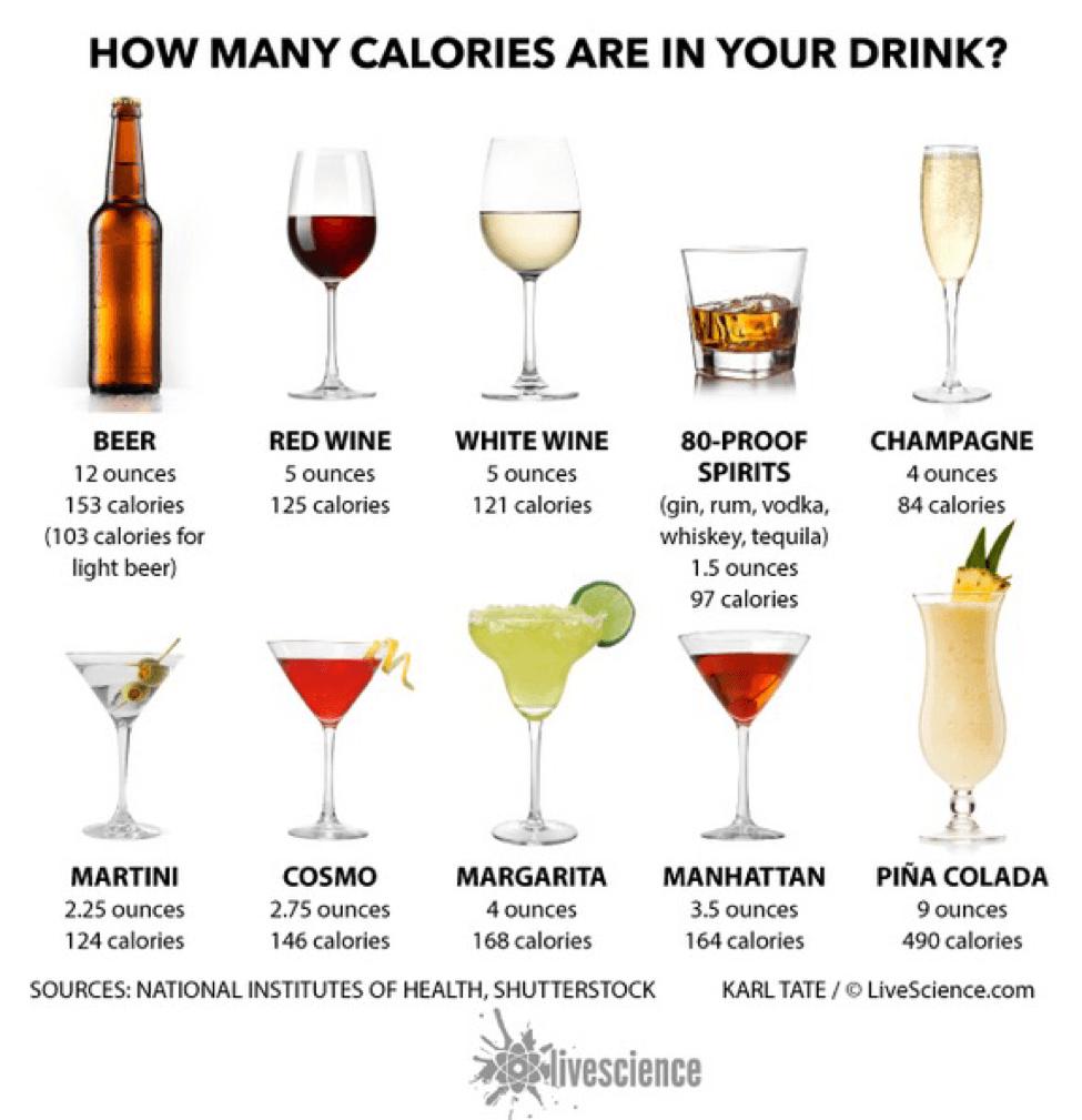 drink-cals